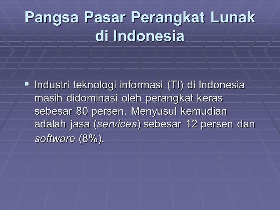 Pangsa Pasar Perangkat Lunak di Indonesia  Industri teknologi informasi (TI) di Indonesia masih didominasi oleh perangkat keras sebesar 80 persen. Me