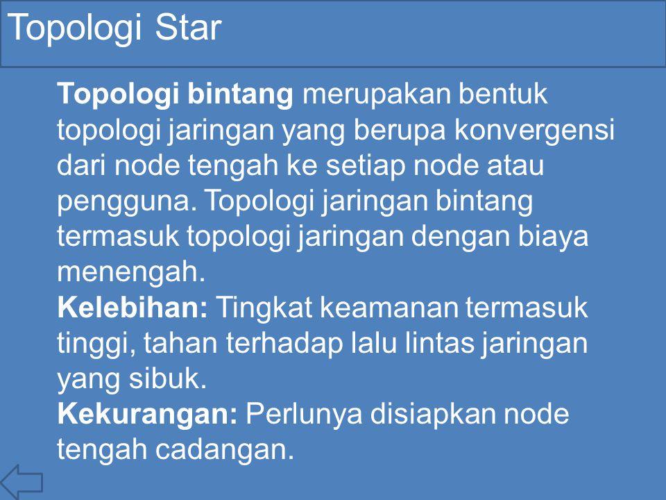 Topologi Star Topologi bintang merupakan bentuk topologi jaringan yang berupa konvergensi dari node tengah ke setiap node atau pengguna. Topologi jari