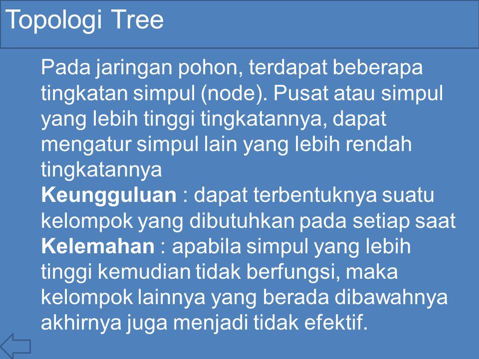 Topologi Tree Pada jaringan pohon, terdapat beberapa tingkatan simpul (node). Pusat atau simpul yang lebih tinggi tingkatannya, dapat mengatur simpul