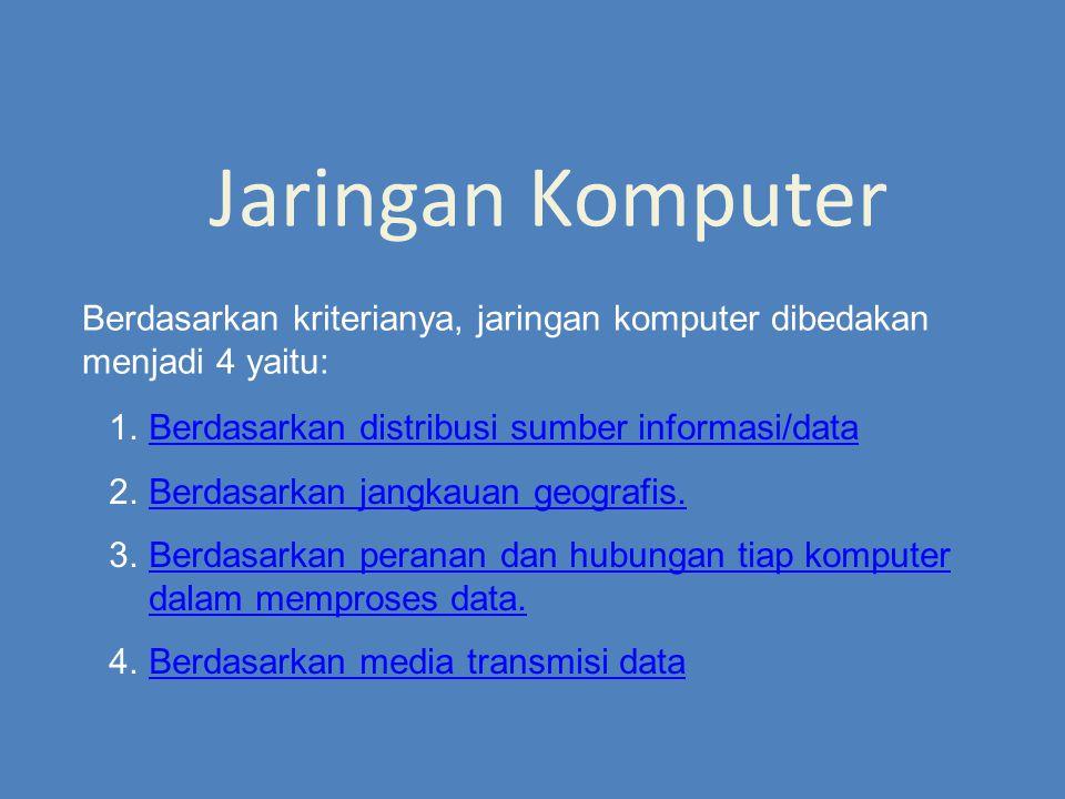 Jaringan Komputer 1.Berdasarkan distribusi sumber informasi/dataBerdasarkan distribusi sumber informasi/data 2.Berdasarkan jangkauan geografis.Berdasa
