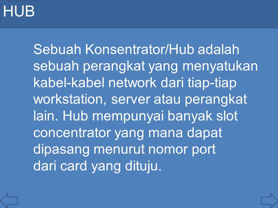 HUB Sebuah Konsentrator/Hub adalah sebuah perangkat yang menyatukan kabel-kabel network dari tiap-tiap workstation, server atau perangkat lain. Hub me