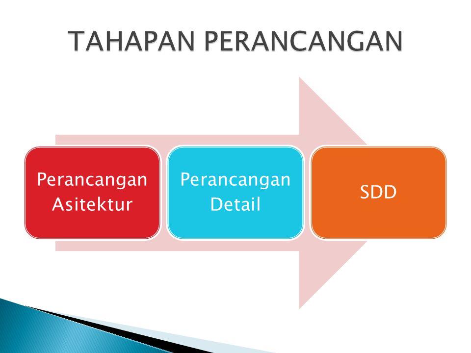 Perancangan Asitektur Perancangan Detail SDD
