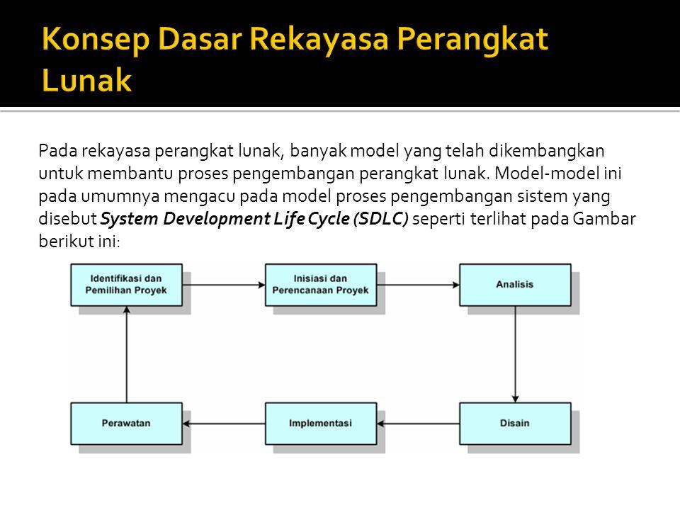 Pada rekayasa perangkat lunak, banyak model yang telah dikembangkan untuk membantu proses pengembangan perangkat lunak. Model-model ini pada umumnya m