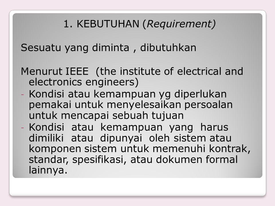 1. KEBUTUHAN (Requirement) Sesuatu yang diminta, dibutuhkan Menurut IEEE (the institute of electrical and electronics engineers) - Kondisi atau kemamp