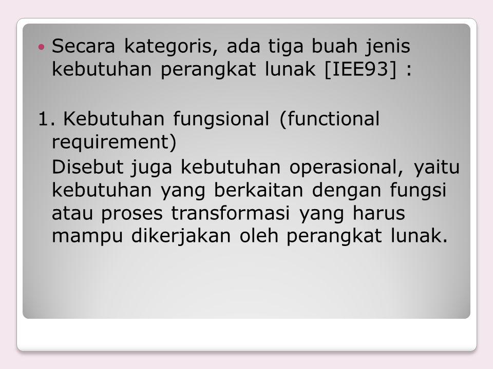 Secara kategoris, ada tiga buah jenis kebutuhan perangkat lunak [IEE93] : 1. Kebutuhan fungsional (functional requirement) Disebut juga kebutuhan oper
