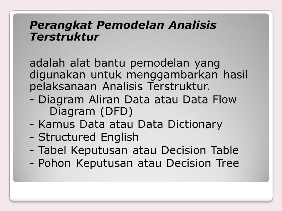 Perangkat Pemodelan Analisis Terstruktur adalah alat bantu pemodelan yang digunakan untuk menggambarkan hasil pelaksanaan Analisis Terstruktur. - Diag