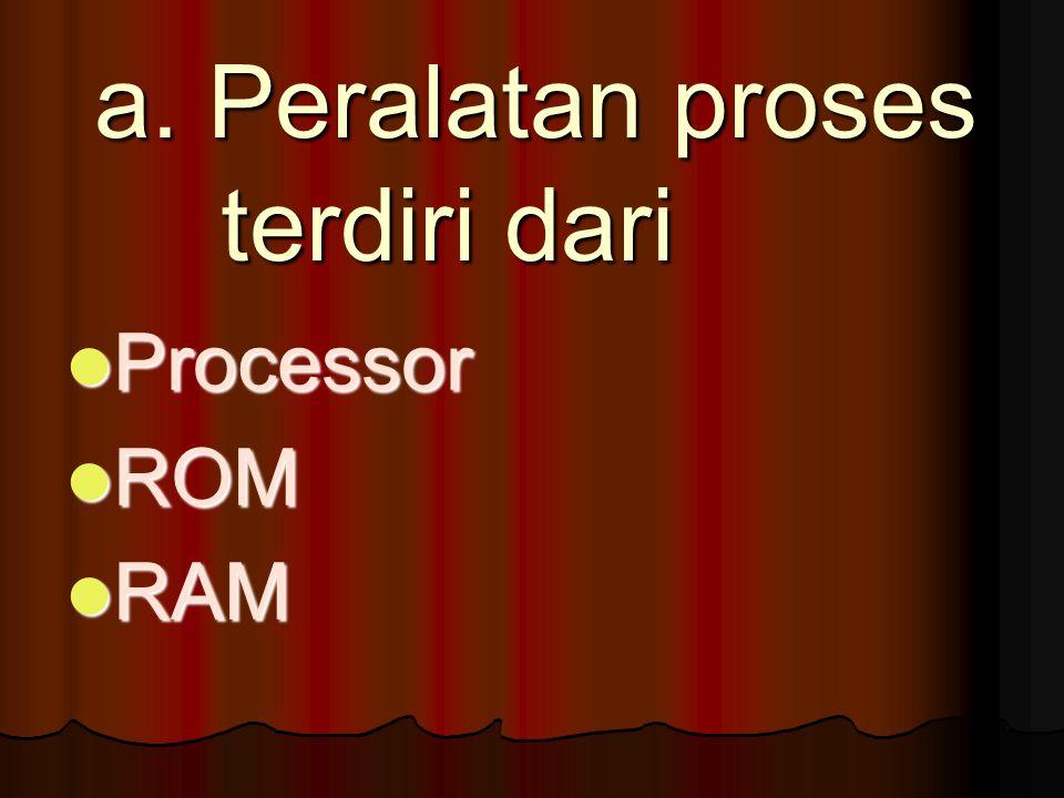 Pungsi CPU CPU berpungsi untuk memproses dan mengola data guna mendapatkan informasi sesuai yang diharapkan