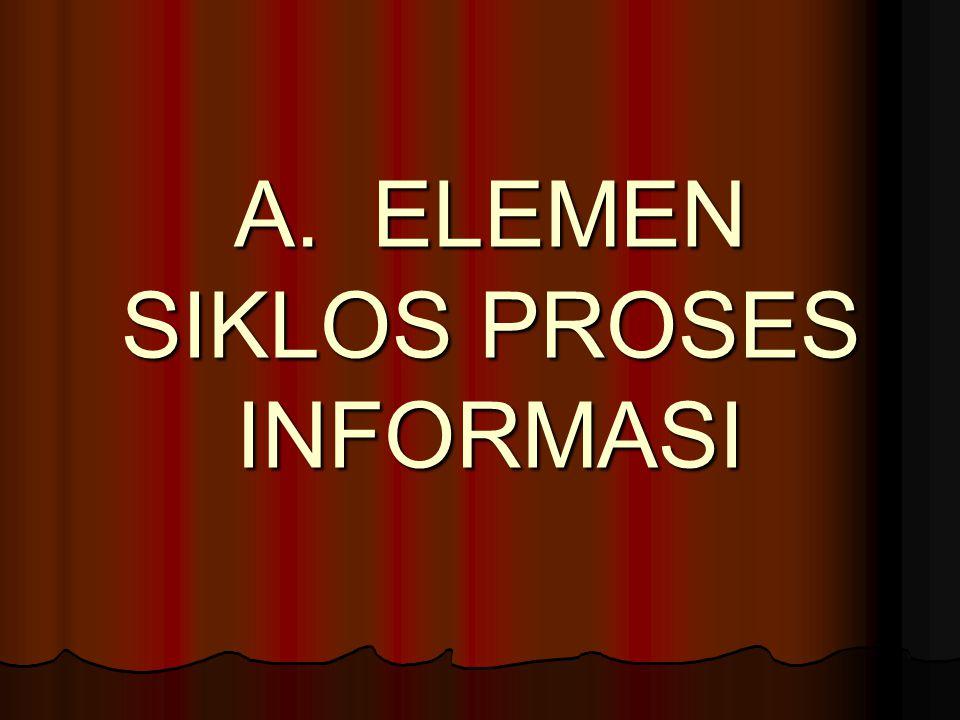 Perangakat Keras dan Perangkat Lunak yang berkaitan dengan Sistem Informasi a.
