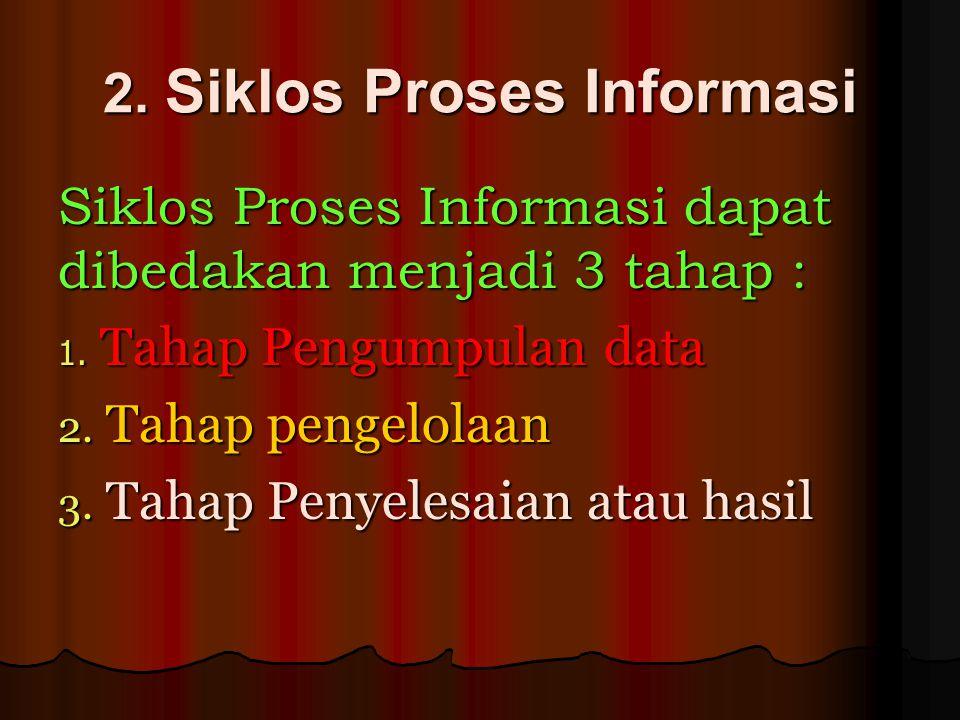 1. Data dan Informasi -Data adalah : Kumpulan dari kejadian- kejadian yang ditulis.