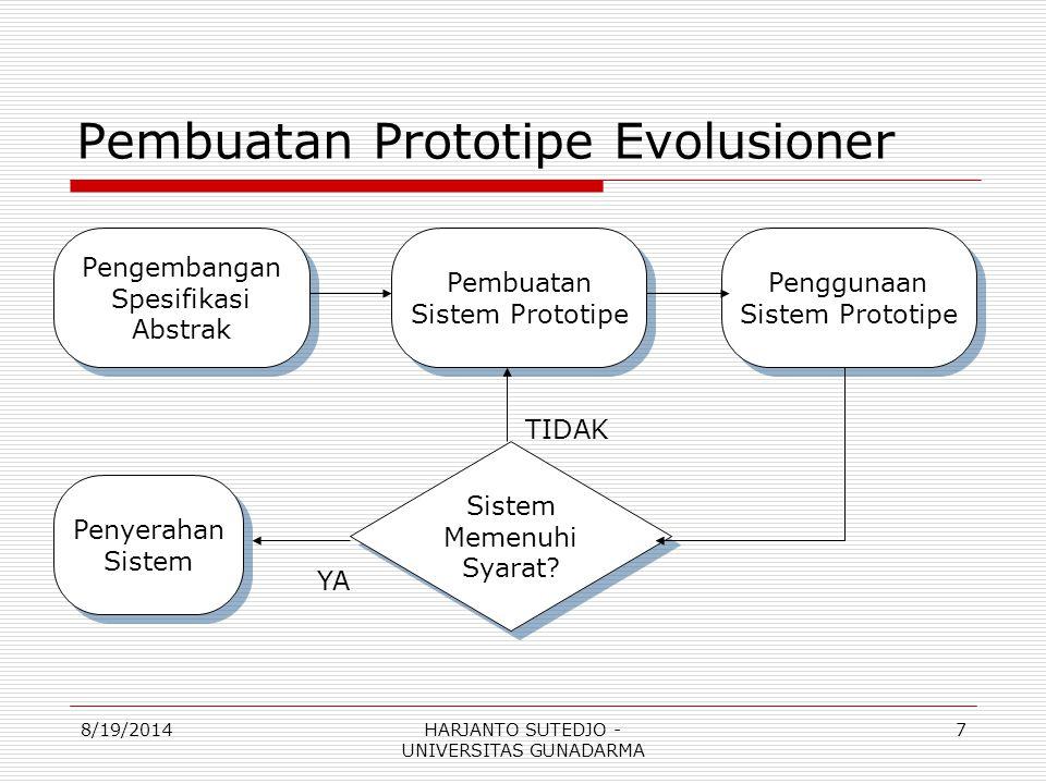 Keuntungan Prototipe Evolusioner  Penyerahan sistem yang dipercepat, sehingga dapat diantisipasi keterlambatan karena perubahan sistem.