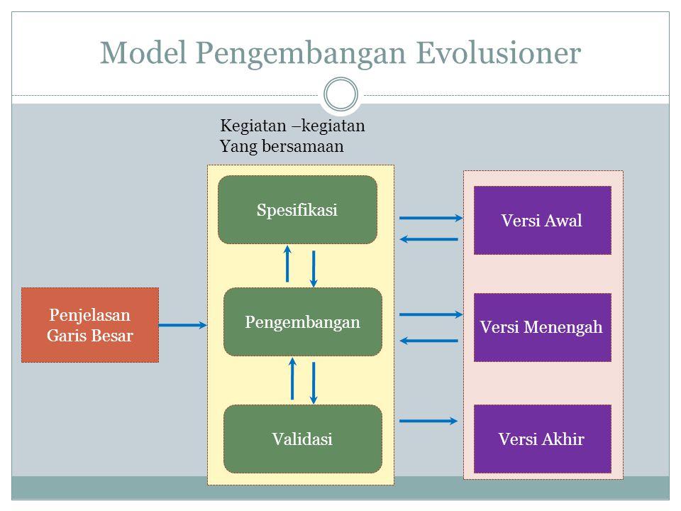 Model Pengembangan Evolusioner Penjelasan Garis Besar Validasi Pengembangan Spesifikasi Versi Akhir Versi Awal Versi Menengah Kegiatan –kegiatan Yang bersamaan