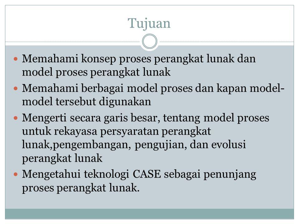 Tujuan Memahami konsep proses perangkat lunak dan model proses perangkat lunak Memahami berbagai model proses dan kapan model- model tersebut digunakan Mengerti secara garis besar, tentang model proses untuk rekayasa persyaratan perangkat lunak,pengembangan, pengujian, dan evolusi perangkat lunak Mengetahui teknologi CASE sebagai penunjang proses perangkat lunak.
