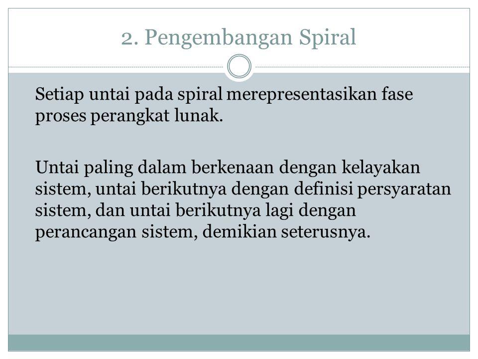 2.Pengembangan Spiral Setiap untai pada spiral merepresentasikan fase proses perangkat lunak.
