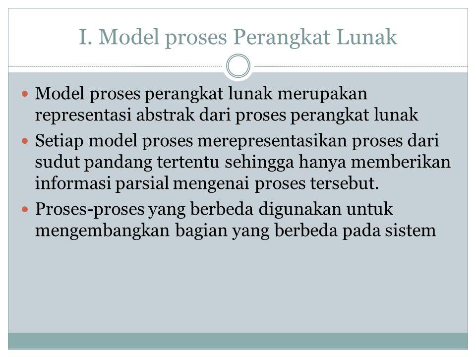 I. Model proses Perangkat Lunak Model proses perangkat lunak merupakan representasi abstrak dari proses perangkat lunak Setiap model proses merepresen