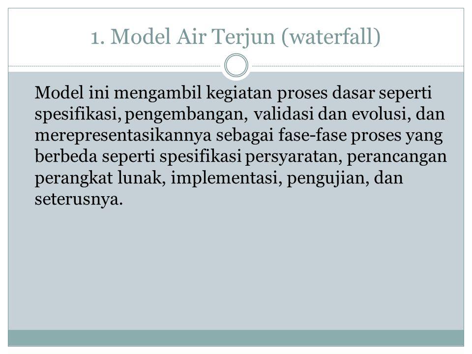 1. Model Air Terjun (waterfall) Model ini mengambil kegiatan proses dasar seperti spesifikasi, pengembangan, validasi dan evolusi, dan merepresentasik