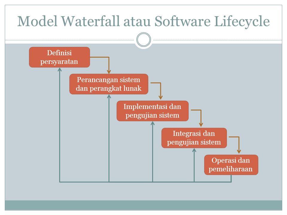 Model Waterfall atau Software Lifecycle Definisi persyaratan Perancangan sistem dan perangkat lunak Implementasi dan pengujian sistem Integrasi dan pengujian sistem Operasi dan pemeliharaan