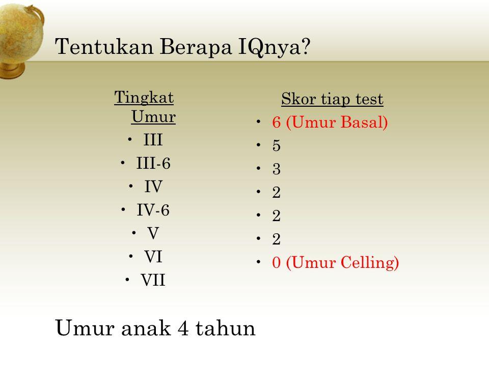 Tentukan Berapa IQnya? Tingkat Umur III III-6 IV IV-6 V VI VII Skor tiap test 6 (Umur Basal) 5 3 2 0 (Umur Celling) Umur anak 4 tahun