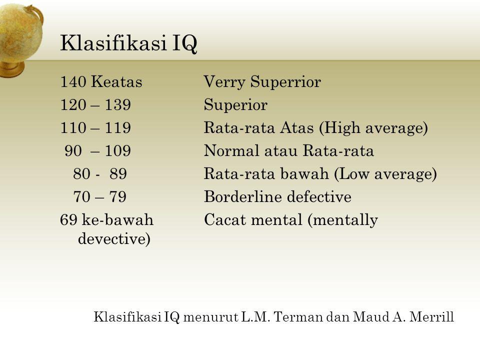 Klasifikasi IQ 140 Keatas Verry Superrior 120 – 139Superior 110 – 119Rata-rata Atas (High average) 90 – 109Normal atau Rata-rata 80 - 89Rata-rata bawa