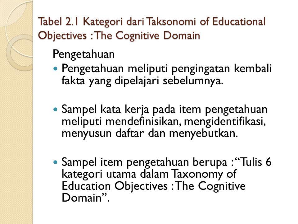 Tabel 2.1 Kategori dari Taksonomi of Educational Objectives : The Cognitive Domain Pengetahuan Pengetahuan meliputi pengingatan kembali fakta yang dipelajari sebelumnya.