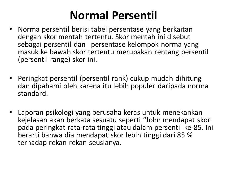 Normal Persentil Norma persentil berisi tabel persentase yang berkaitan dengan skor mentah tertentu.