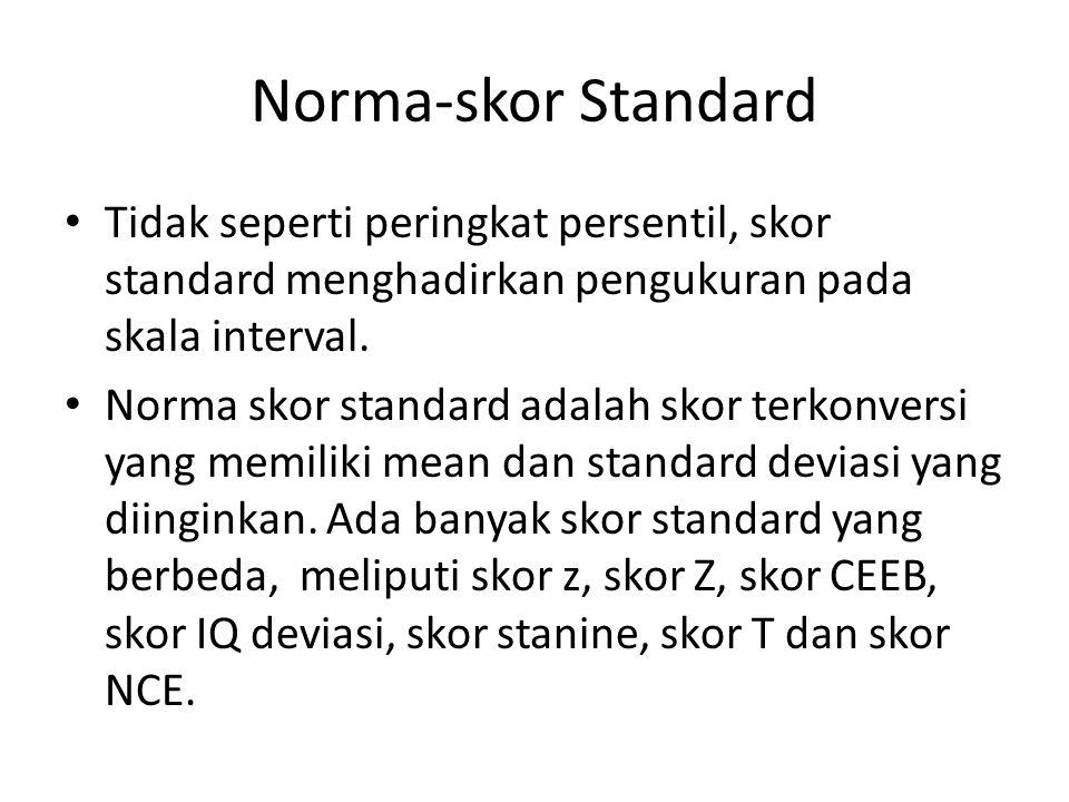 Norma-skor Standard Tidak seperti peringkat persentil, skor standard menghadirkan pengukuran pada skala interval.