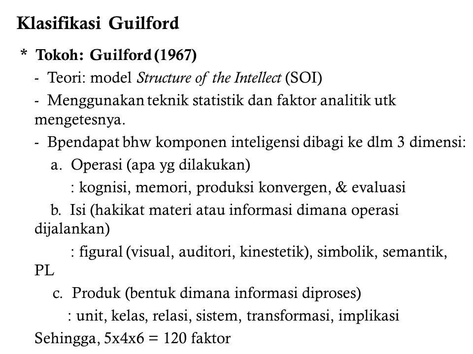 Klasifikasi Guilford * Tokoh: Guilford (1967) - Teori: model Structure of the Intellect (SOI) - Menggunakan teknik statistik dan faktor analitik utk mengetesnya.