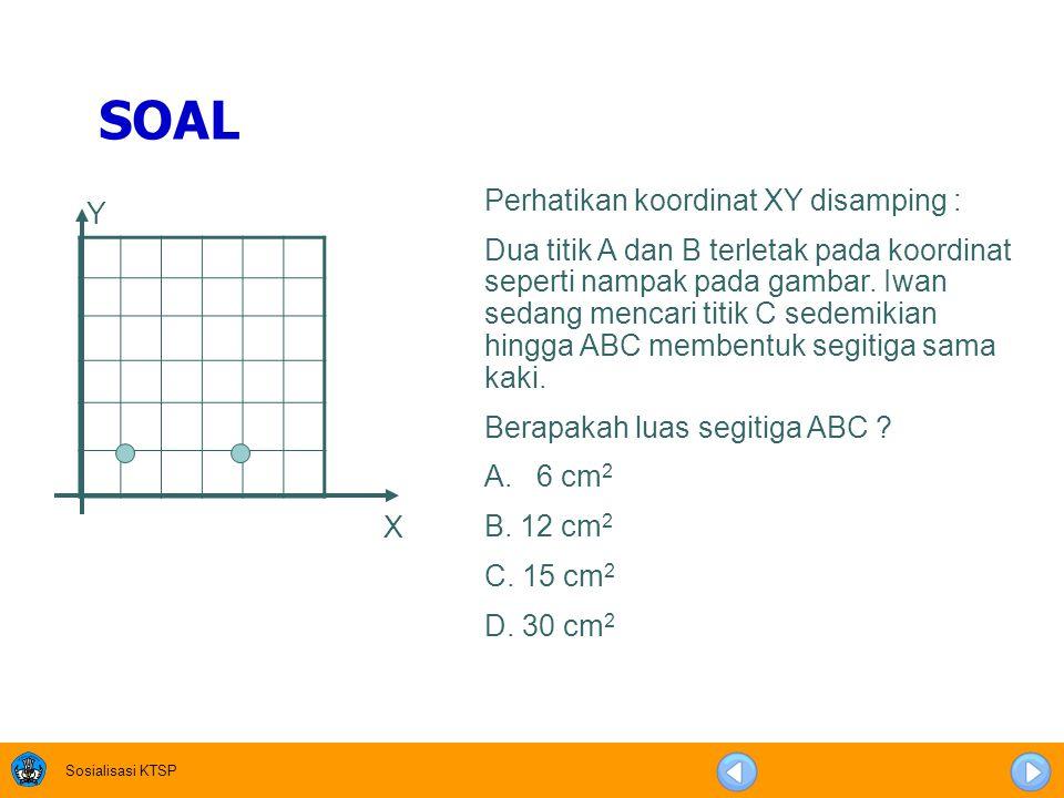 Sosialisasi KTSP CONTOH INDIKATOR SOAL Indikator Soal : Siswa dapat menentukan letak sebuah titik pada koordinat Kartesius (XY).