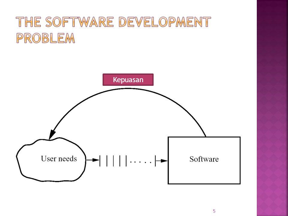  Sebuah proyek perangkat lunak adalah salah satu contoh dari masalah pengembangan  Proses Pengembangan membawa proyek dari kebutuhan pengguna ke perangkat lunak  Ada tujuan-tujuan lain yaitu jadwal biaya dan kualitas, selain menghasilkan perangkat lunak  Butuh proses lainnya  Ti51/28/9 6
