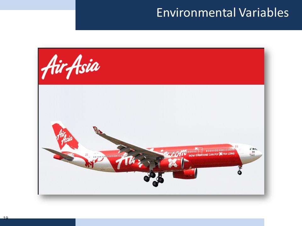 Environmental Variables 19