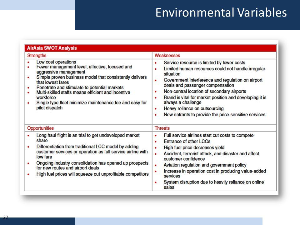 Environmental Variables 20