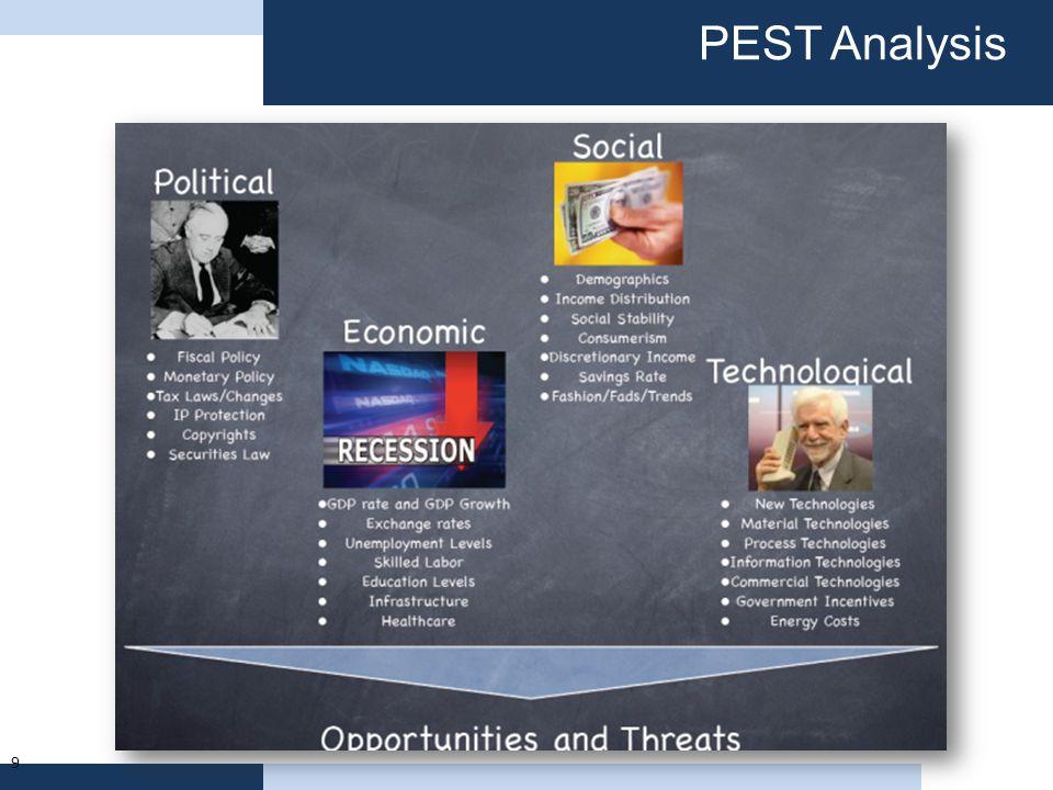 9 PEST Analysis