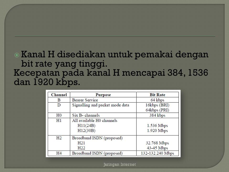  Kanal H disediakan untuk pemakai dengan bit rate yang tinggi. Kecepatan pada kanal H mencapai 384, 1536 dan 1920 kbps. Jaringan Internet