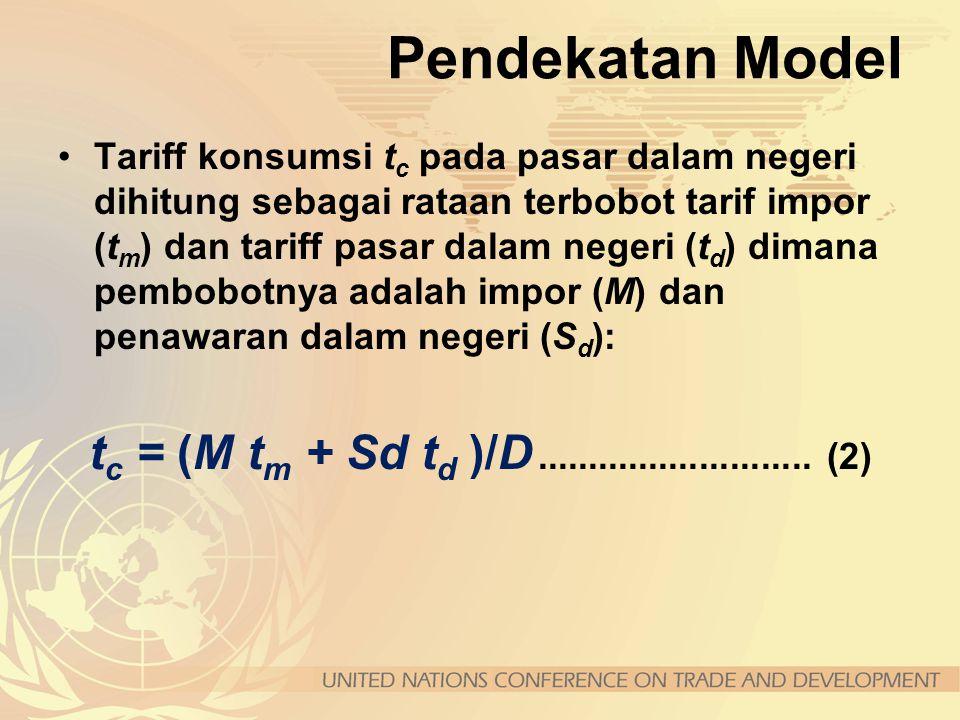 Pendekatan Model Tarif pasar dalam negeri (t d ) dihitung sebagai rataan terbobot dua pajak perdagangan, angka tariff ekspor (t x ) dan tariff impor (