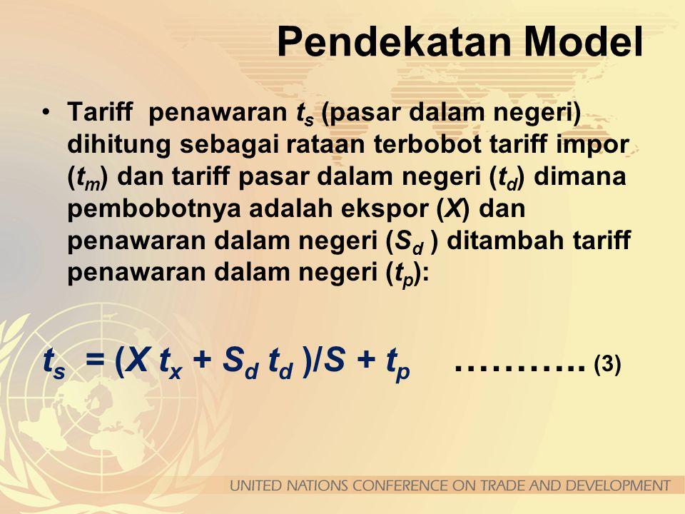 Pendekatan Model Tariff konsumsi t c pada pasar dalam negeri dihitung sebagai rataan terbobot tarif impor (t m ) dan tariff pasar dalam negeri (t d )