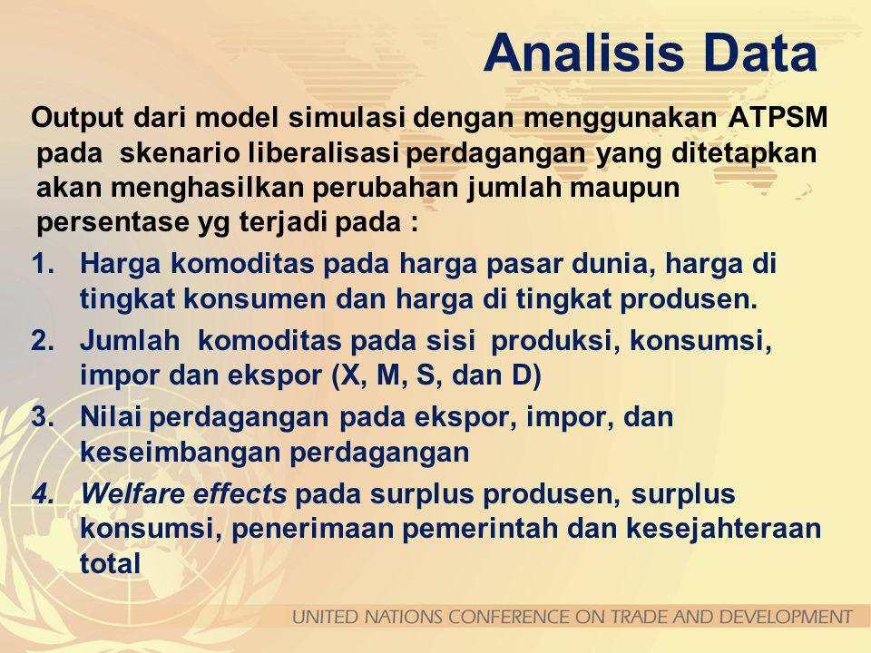 Analisis Data Surplus Produsen dan Surplus Konsumen masing-masing negeri dan komoditas Perubahan Pendapatan Bersih Pemerintah (ΔNGR) disebabkan oleh p