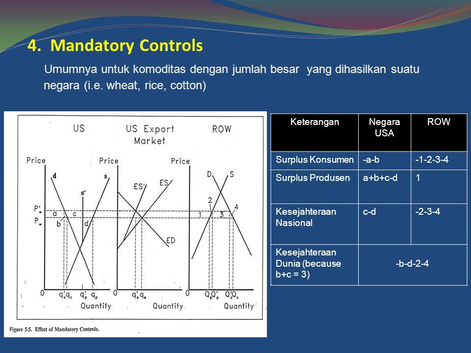 4. Mandatory Controls Umumnya untuk komoditas dengan jumlah besar yang dihasilkan suatu negara (i.e. wheat, rice, cotton) KeteranganNegara USA ROW Sur