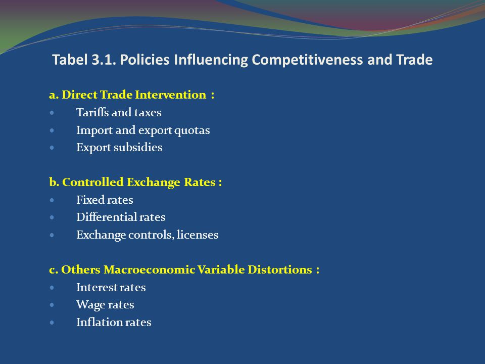 Tabel 3.1. Policies Influencing Competitiveness and Trade a.