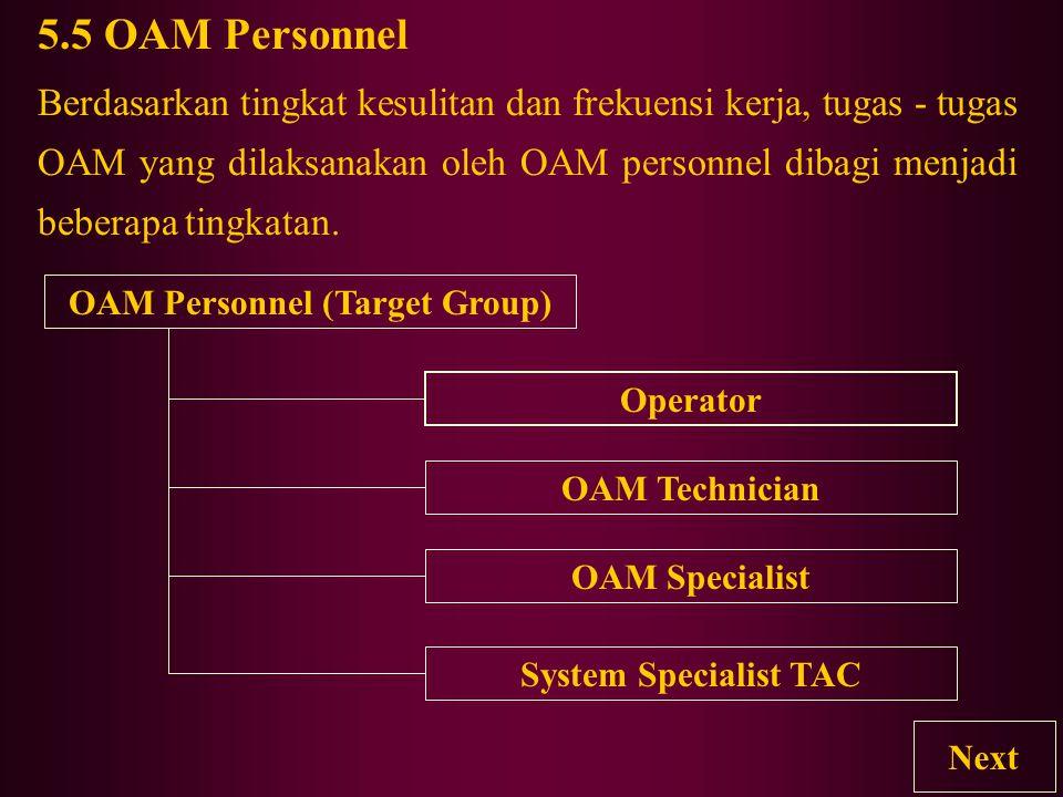 5.4 OAM Netz OAM NETZ merupakan jaringan OAM yang terdiri dari beberapa individual OMC. Pada jaringan OAM ini, setiap OMC mempunyai hak untuk dapat me