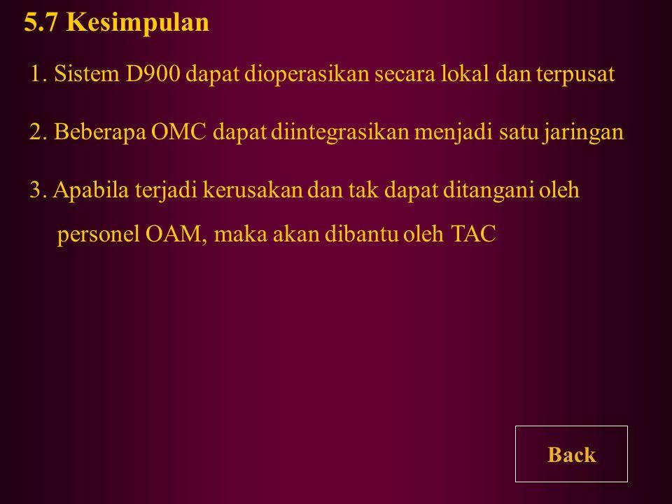 5.6 Technical Assistance TA bertugas untuk membantu memecahkan persoalan yang tak dapat dipecahkan oleh personel OAM. TAC diorganisasikan menjadi 3 le