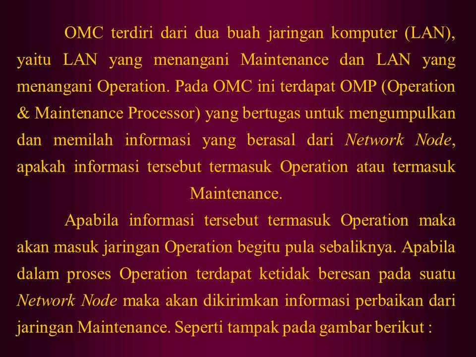 5.7 Kesimpulan 1. Sistem D900 dapat dioperasikan secara lokal dan terpusat 2. Beberapa OMC dapat diintegrasikan menjadi satu jaringan 3. Apabila terja