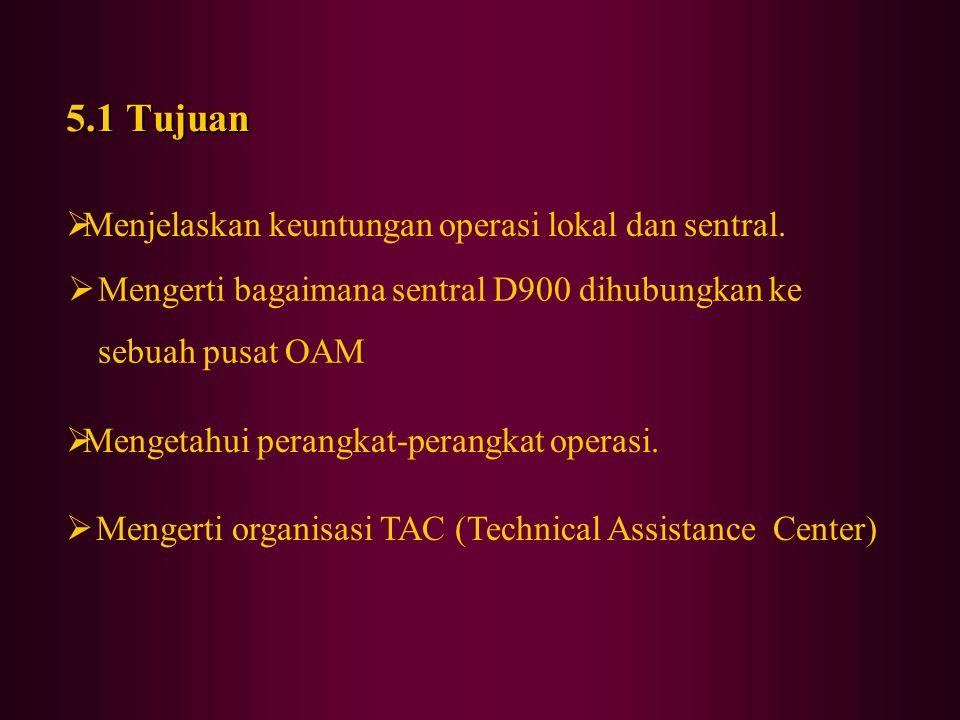 KONSEP OAM Operation Administration and Maintenance