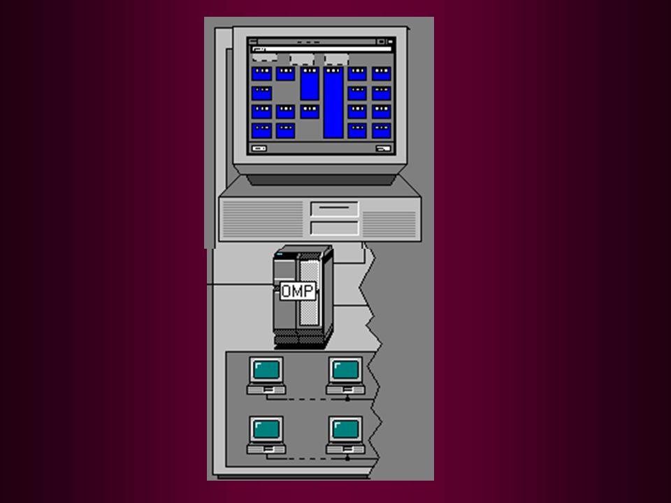 System Panel Display merupakan salah satu fasilitas yang memungkinkan personnel OAM untuk mengawasi sistem Network Node yang berupa sentral D900 melal