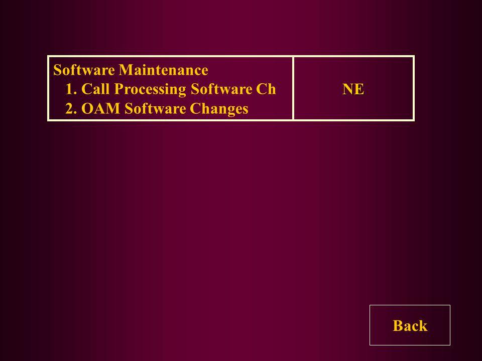  Untuk Maintenance Trunk Maintenance 1. Tes 2. PengukuranNE Hardware Maintenance 1. Alarm Messages 2. Fault Clearance 3. Special Fault Clearance 4. P