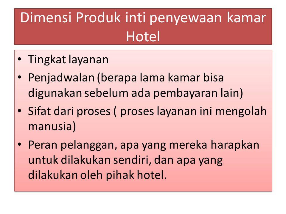 Dimensi Produk inti penyewaan kamar Hotel Tingkat layanan Penjadwalan (berapa lama kamar bisa digunakan sebelum ada pembayaran lain) Sifat dari proses