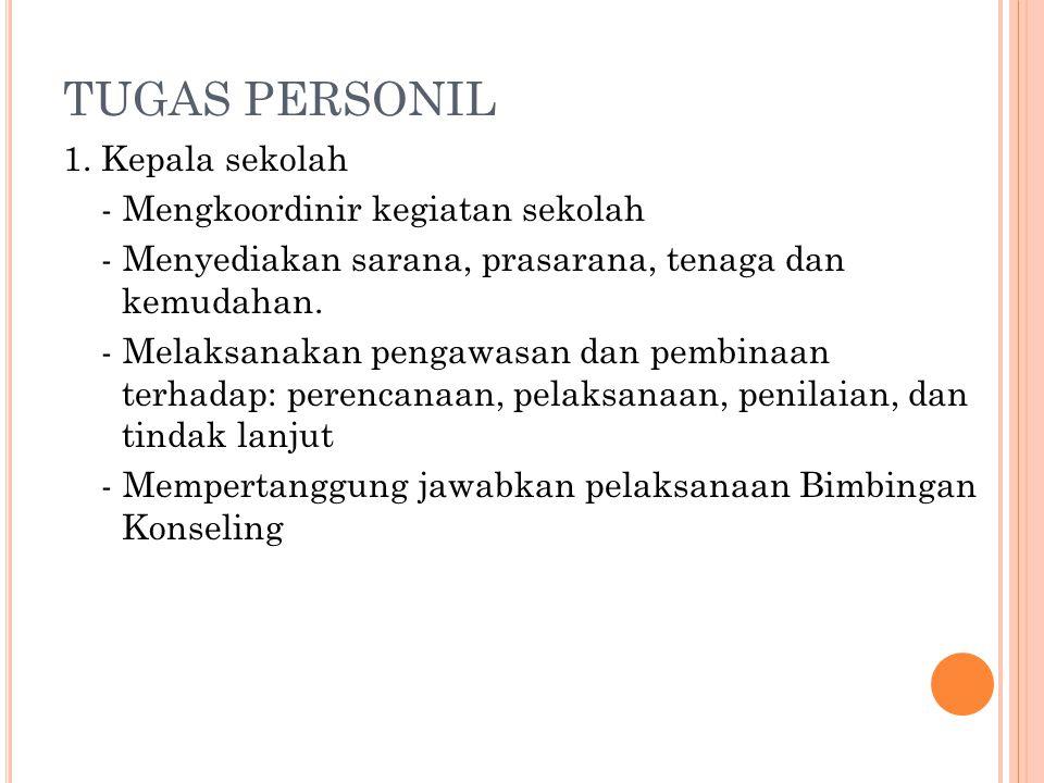 TUGAS PERSONIL 1.