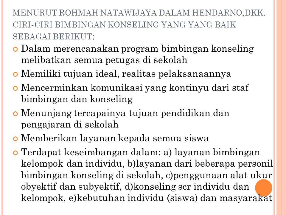 MENURUT ROHMAH NATAWIJAYA DALAM HENDARNO, DKK.