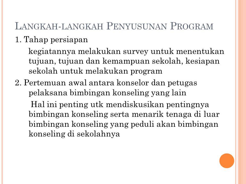 3.Guru Pembimbing a. Memasyarakatkan BK b. Merencanakan program c.