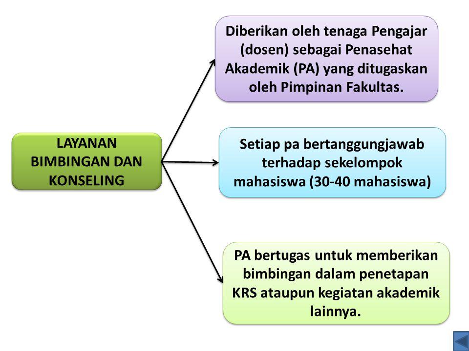LAYANAN BIMBINGAN DAN KONSELING Diberikan oleh tenaga Pengajar (dosen) sebagai Penasehat Akademik (PA) yang ditugaskan oleh Pimpinan Fakultas. PA bert