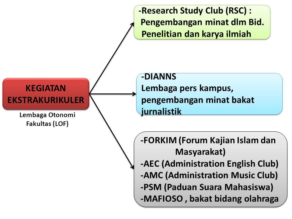 KEGIATAN EKSTRAKURIKULER -Research Study Club (RSC) : Pengembangan minat dlm Bid. Penelitian dan karya ilmiah -Research Study Club (RSC) : Pengembanga