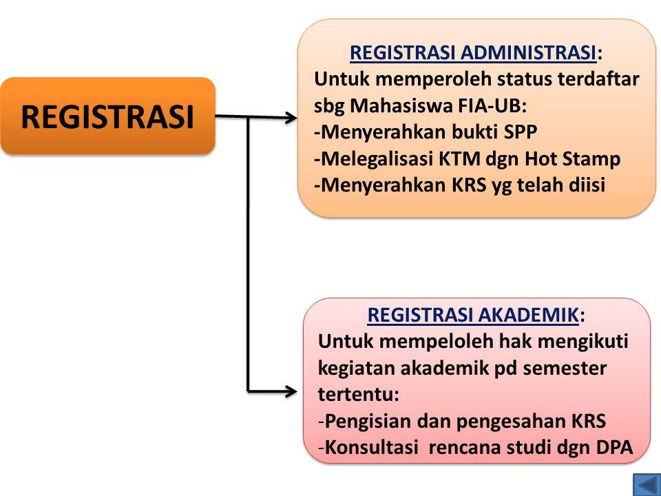 REGISTRASI REGISTRASI ADMINISTRASI: Untuk memperoleh status terdaftar sbg Mahasiswa FIA-UB: -Menyerahkan bukti SPP -Melegalisasi KTM dgn Hot Stamp -Me